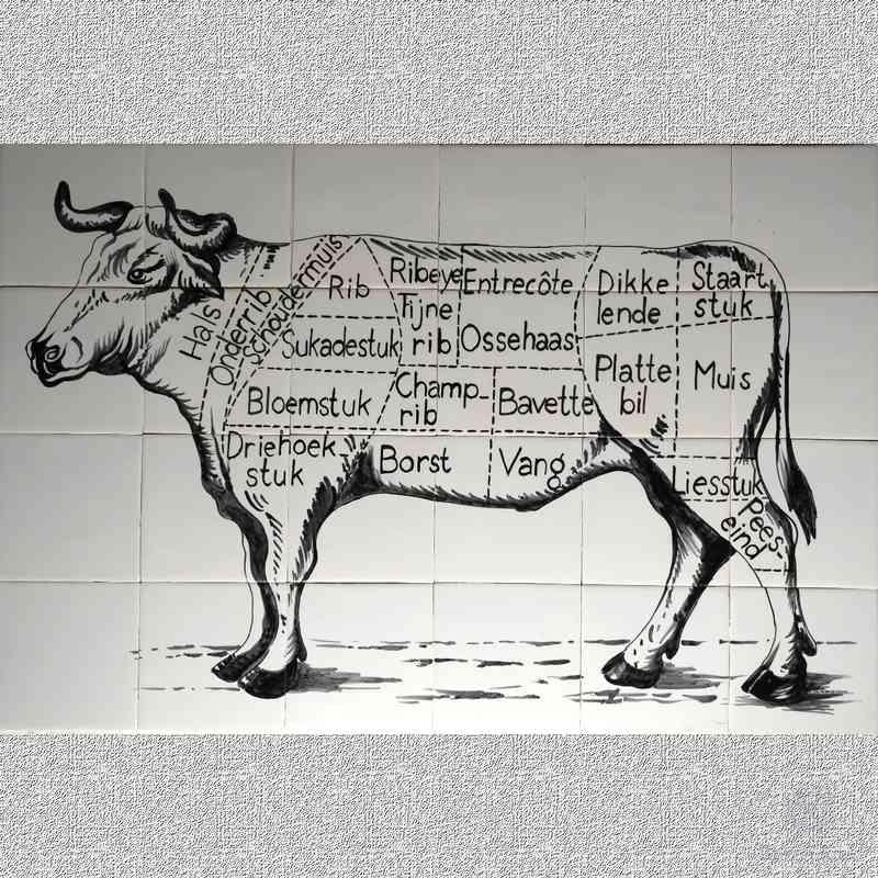 Fleisch Rind